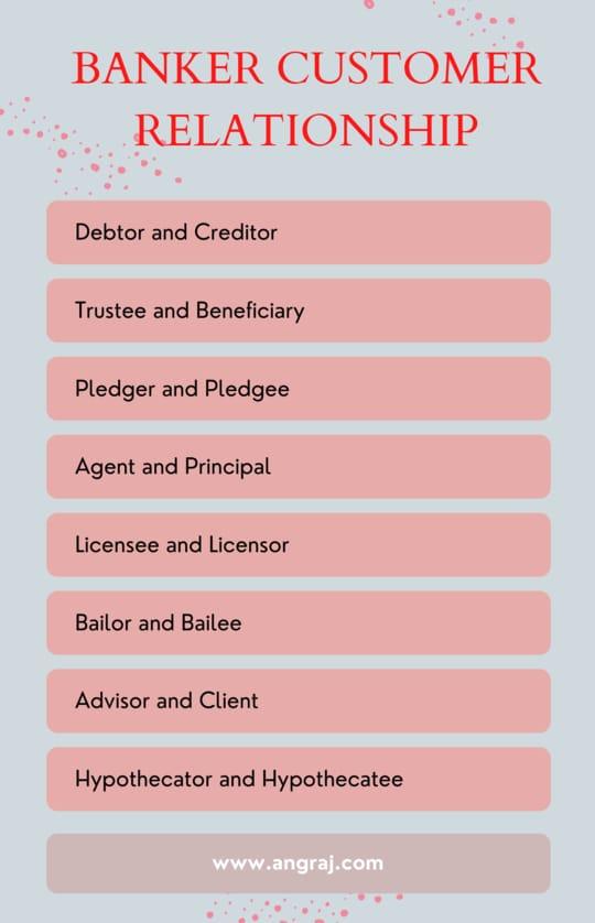 Banker Customer Relationships
